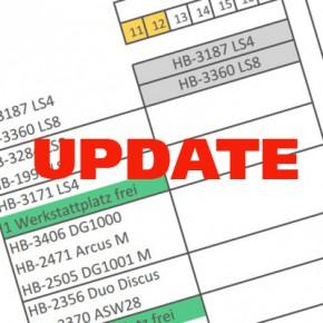 Update: Baubetrieb Einteilung
